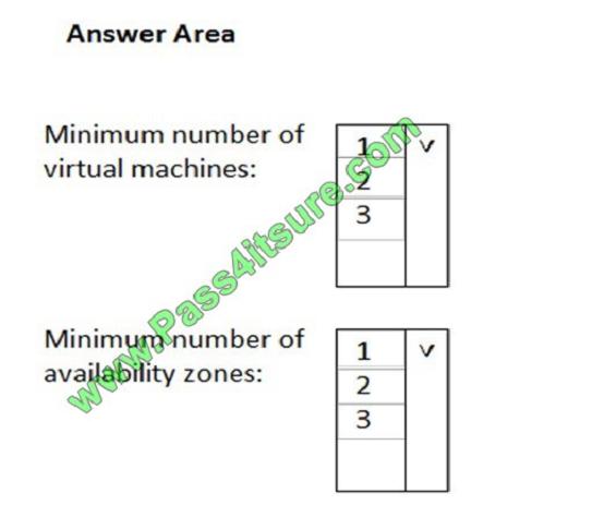 pass4itsure az-900 exam question q2