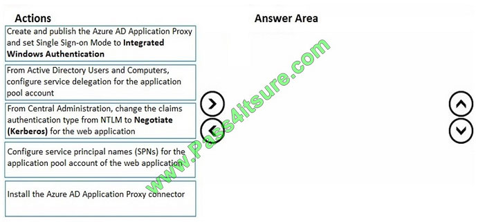 pass4itsure ms-301 exam question q13-1