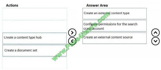 pass4itsure ms-301 exam question q9-1