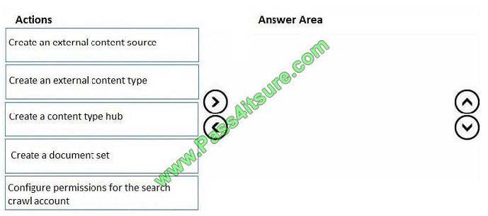 pass4itsure ms-301 exam question q9