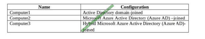 Pass4itsure Microsoft MD-101 exam questions q4