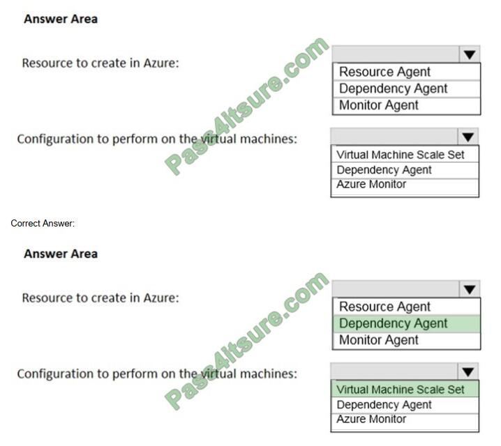 Downloadzpdf AZ-301 exam questions-q2