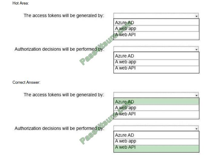 Downloadzpdf AZ-301 exam questions-q9