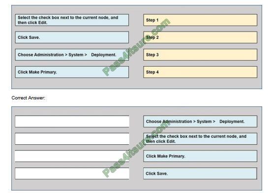 300-715 exam questions-q3