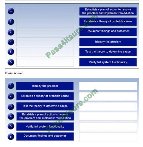 cv0-002 exam questions-q3